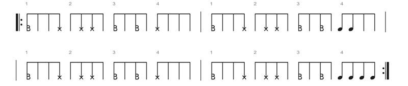 Djembenoten_Rhythmus_Fanga_Djembe-Basic bei www.klang-bild.co.at