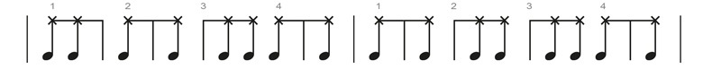 Djembenoten_Rhythmus_Fladon_Dundunba-Variation www.klang-bild.co.at