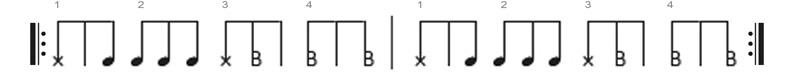 Djembenoten_Rhythmus_Kakilambe_Djembe-3 bei www.klang-bild.co.at