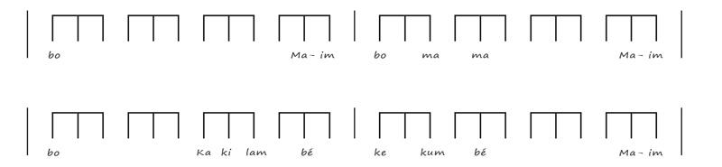 Djembenoten_Rhythmus_Kakilambe_Lied bei www.klang-bild.co.at