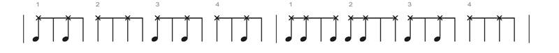 Djembenoten_Rhythmus_Lolo_Dundunba-Variation bei www.klang-bild.co.at